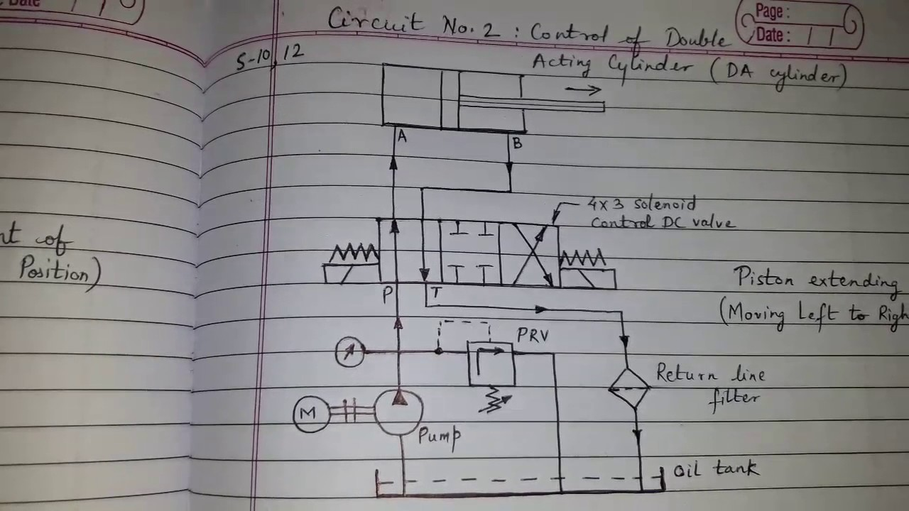 Circuit no. 2: Control of Double acting cylinder (Hydraulic circuit
