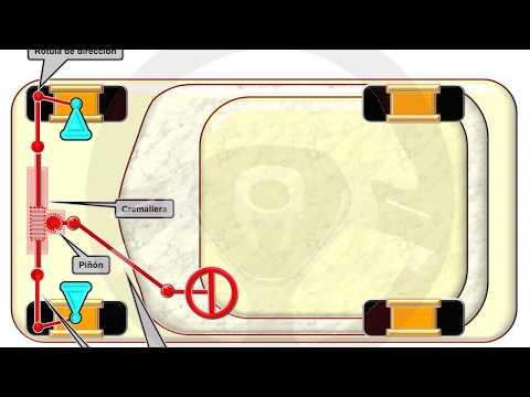 INTRODUCCIÓN A LA TECNOLOGÍA DEL AUTOMÓVIL - Módulo 11 (2/16)