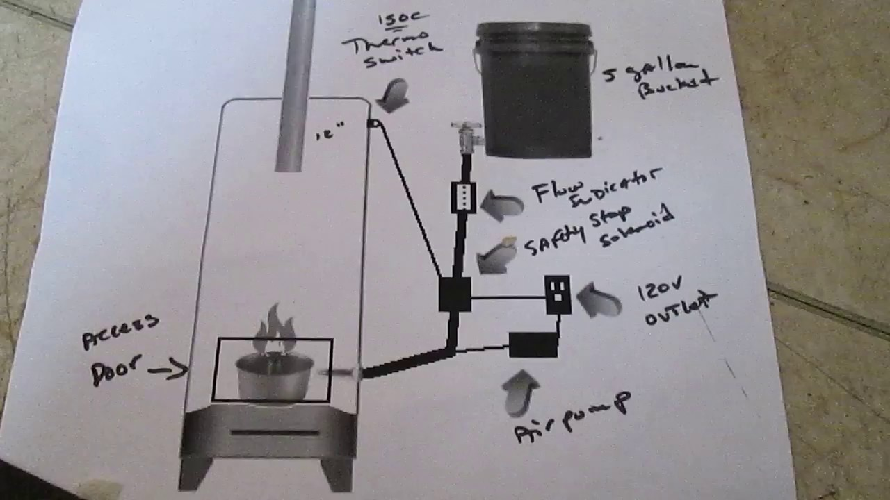 maxresdefault Homemade Oil Heater Plans on homemade air compressor plans, homemade air conditioner plans, homemade washing machine plans, homemade heat exchanger plans, homemade fire place plans, homemade wood stove plans, homemade boiler plans,