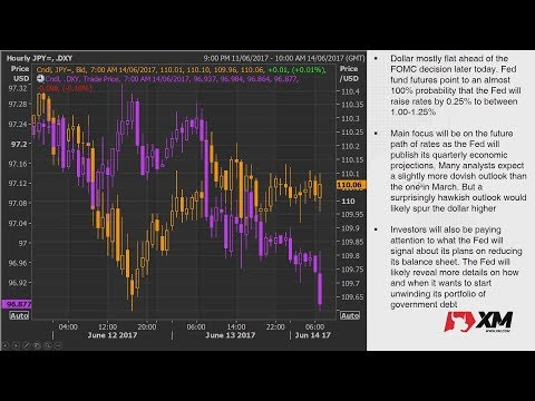 Forex News: 14/06/2017 - Dollar steady ahead of expected Fed rate hike
