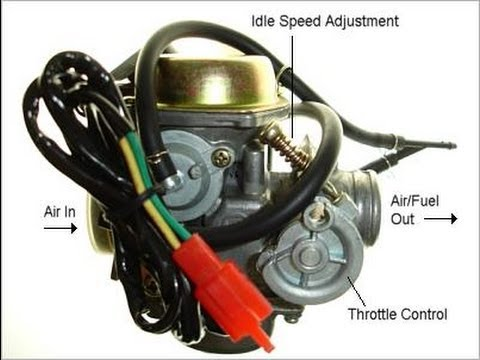 briggs and stratton carb adjustment diagram network cable wiring scooter carburetor idle adjust - youtube