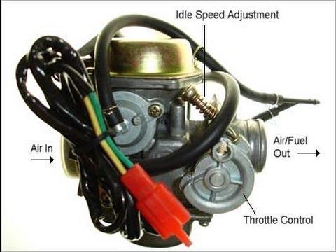 Scooter Carburetor Idle Adjust  YouTube