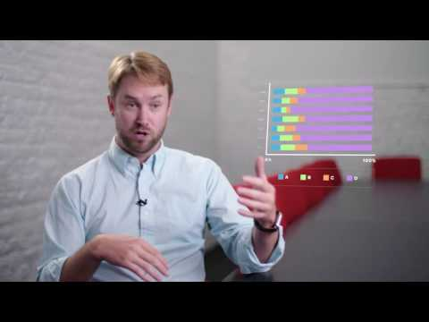 UserVoice Makes Predictive Marketing a Critical Part of their Stack with Infer
