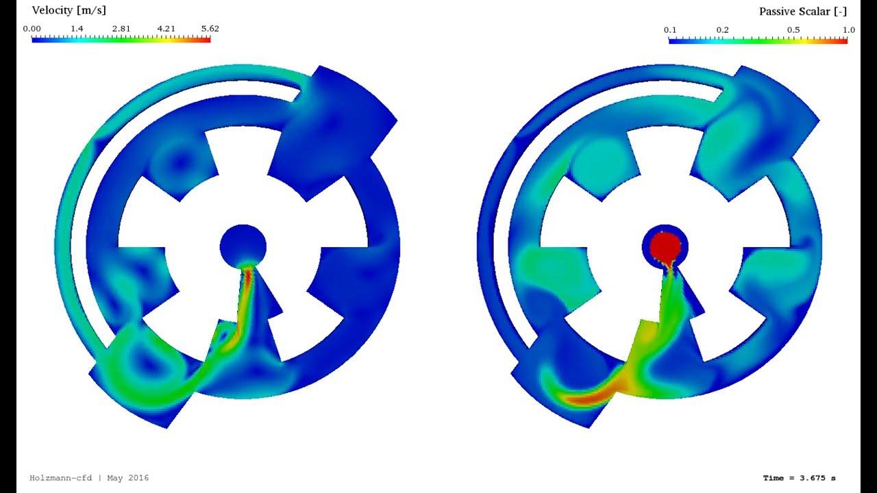 Holzmann CFD & OpenFOAM® - Complex Mesh Motion (ACMI, Dynamic Mesh)