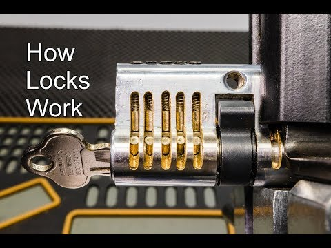 [247] How Does A Lock Work | Explained