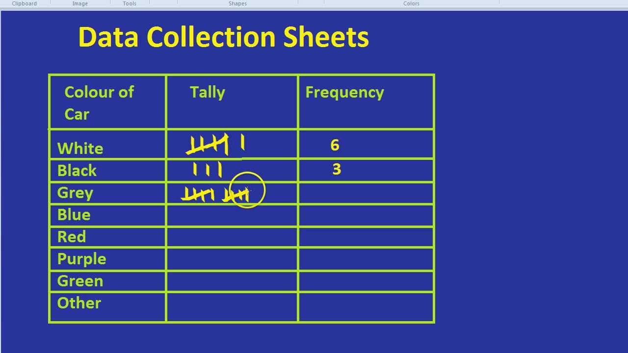 small resolution of Data Collection Sheet: Tally and Frequency - YouTube