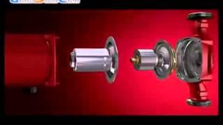 Энергоэффективное насосное оборудование Grundfos(В линейке продукции компании Grundfos представлены специально разработанные модели насосов с высоким классом..., 2014-02-28T07:24:20.000Z)