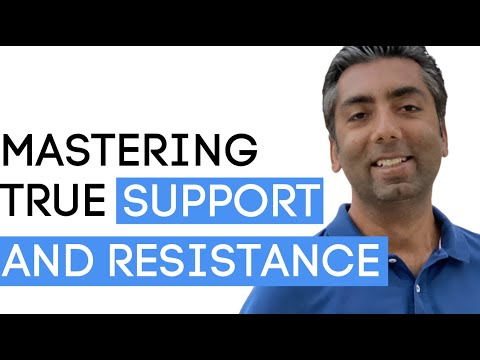 Mastering True Support and Resistance