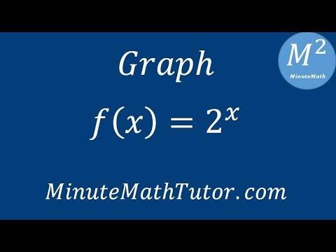 Graph F(x)=2^x