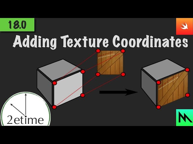18: Texture Coordinates  | Swift Game Engine