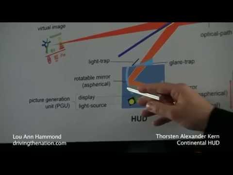 How does heads-up-display (HUD) work? on Driving the Nation