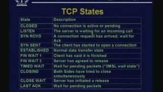 Lecture - 31 TCP