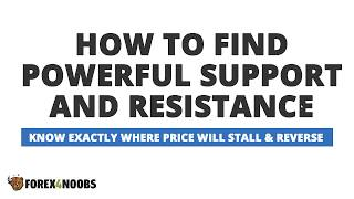 How to Find Powerful Support & Resistance Live Session
