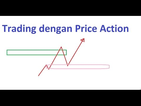 belajar-strategy-forex-indonesia---6.-rahasia-trading-dengan-price-action