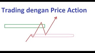 Belajar Strategy Forex Indonesia - 6. Rahasia Trading dengan Price Action