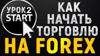 ТелеТрейд. Урок 2. Как начать торговлю на Forex?  Как начать на Форекс?