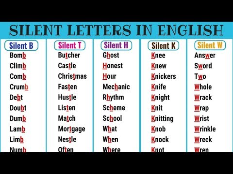 Silent Letters in English from A-Z | List of Words with Silent Letters | English Pronunciation