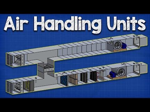 How Air Handling Units work   AHU working principle