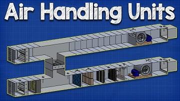 How Air Handling Units work   AHU working principle hvac ventilation