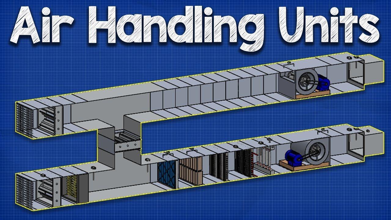 How Air Handling Units work AHU working principle hvac