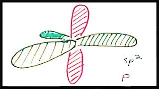 Valence Bond Theory IV: sp2 Hybridization and Double Bonds