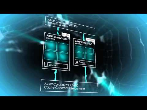 ARM big.LITTLE Technology Explained