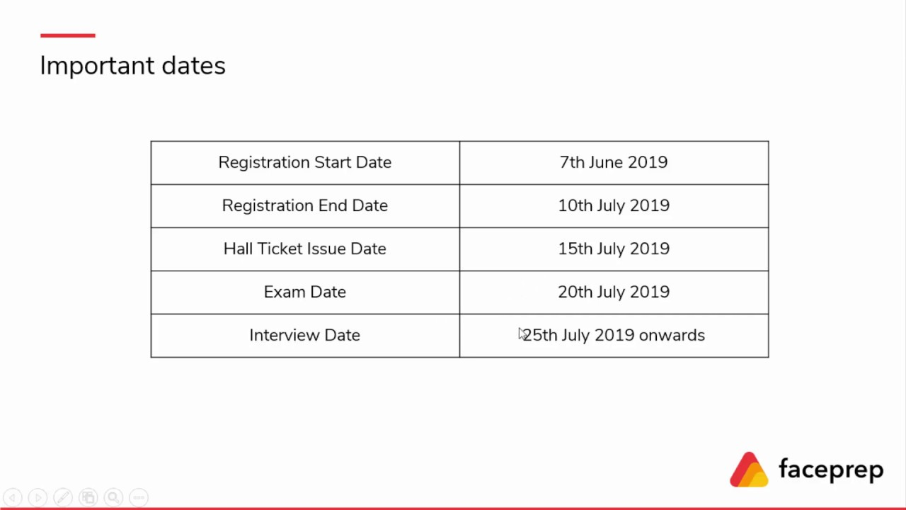 TCS NQT 2020 Registration Process, Eligibility Criteria and Exam Pattern |  Faceprep