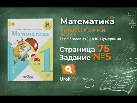 Математика 1 класс. Урок 33. Способы вычисления (2012)