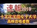 【速報】十文字学園女子大学 2018年(平成30年) 高校別合格者数ランキング