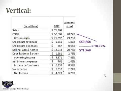 vertical analysis In this lesson, we'll define vertical analysis you'll learn about the most widely used financial statements to complete the analysis we'll also.