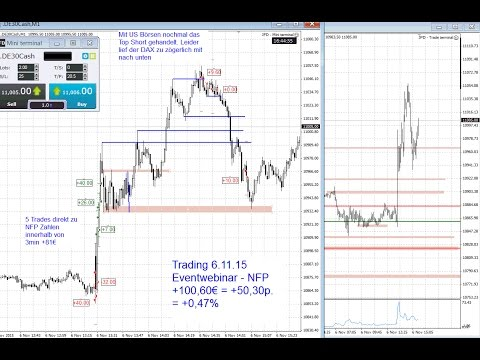 Live  Scalping NFP im DAX News Trading