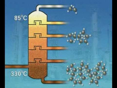 GCSE Science Revision - Fractional Distillation