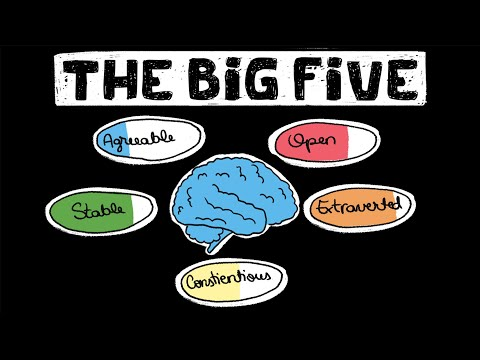 The Big 5 OCEAN Traits Explained - Personality Quizzes