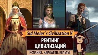 Рейтинг цивилизаций в Sid Meier's Civilization V: Испания, Карфаген, Кельты(2ГИС: http://2gis.ru/ История компании 2ГИС: https://www.youtube.com/watch?v=nccpYBUUS1Q Рейтинг наций в пятой Циве! Сильные и слабые..., 2015-05-05T09:00:00.000Z)