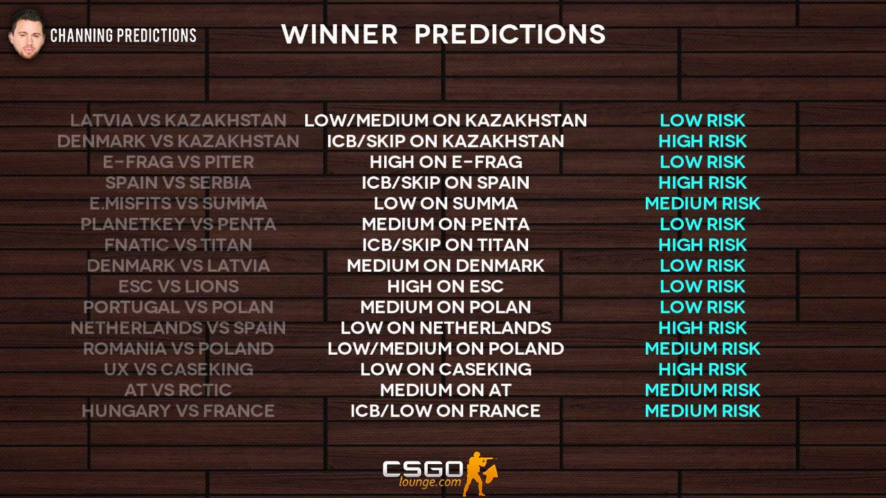 Professional betting predictions csgo nfl betting odds playoffs 2021
