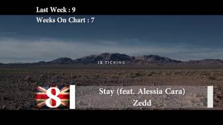 top 10 songs of the week 22 april 2017 uk bbc chart