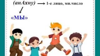 Урок № 2  Личные местоимения 1 го лица в иврите