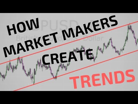 HOW Market Makers Create Trends and WHY