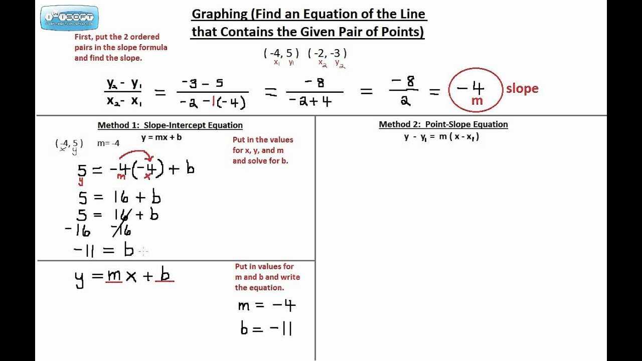 Graphing find an equation of the line that contains the given graphing find an equation of the line that contains the given pair of points ccuart Images