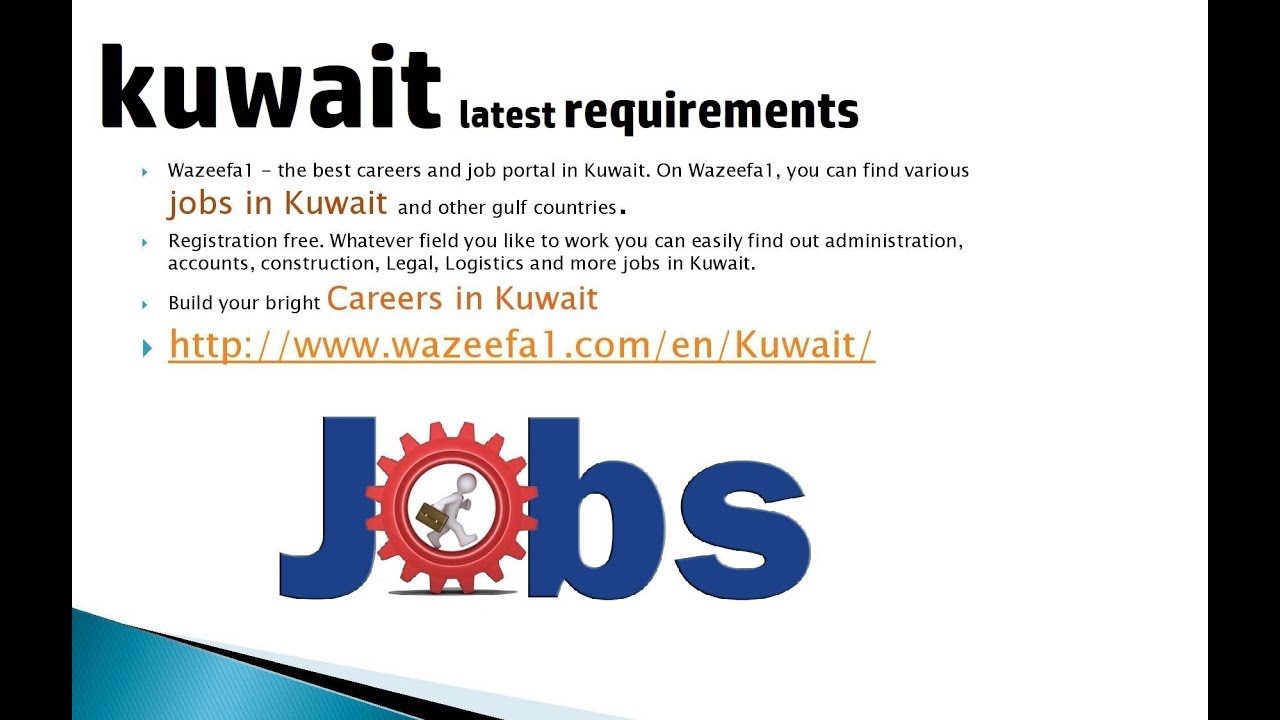 Kuwait New Job Vacancies Interview – Wonderful Image Gallery
