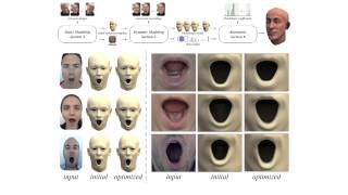 Dynamic 3D Avatar Creation from Hand held Video Input SIGGRAPH 2015