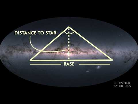 How Do We Measure the Distance to Stars?