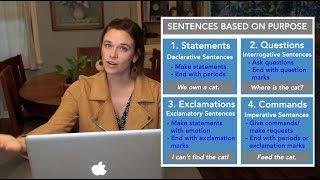 4 Sentence Types: Declarative, Interrogative, Exclamatory, & Imperative