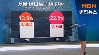 서울 아파트 '증여' 역대최고…강남3구가…