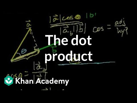 The dot product | Magnetic forces, magnetic fields, and Faraday's law | Physics | Khan Academy