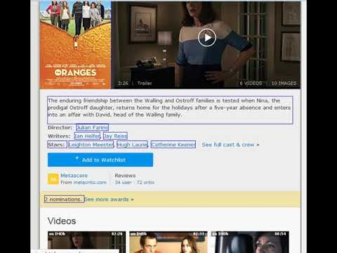 Download The Oranges 2011 Movie Review