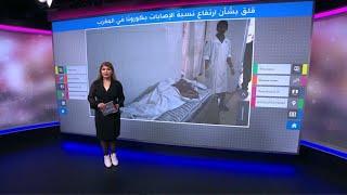 كورونا في المغرب يضرب بقوة و يهدد بانهيار المنظومة الصحية
