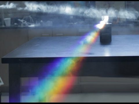 10 Awesome Demonstration Experiments On Light Spectrum