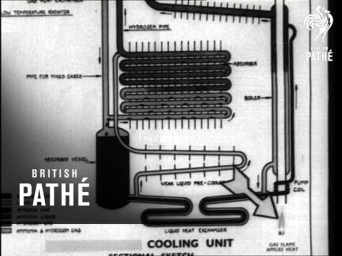 Flame That Freezes How A Fridge Works (1939)
