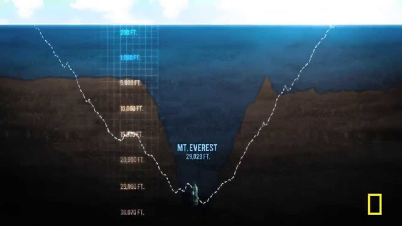 Deepsea Challenge: Long Way Down To Mariana Trench - YouTube
